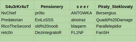 tdm 3 teams